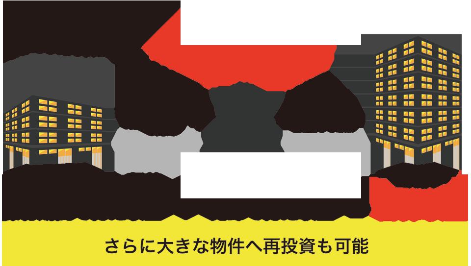 売却戦略イメージ